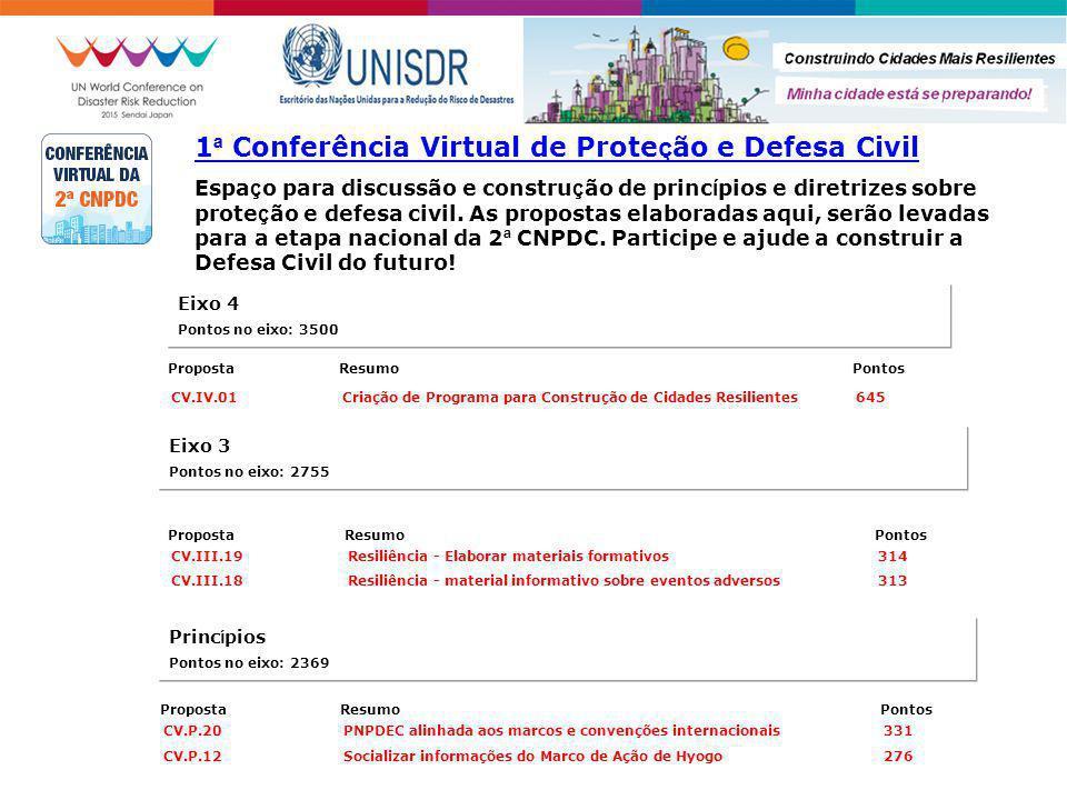 1 ª Conferência Virtual de Prote ç ão e Defesa Civil Espa ç o para discussão e constru ç ão de princ í pios e diretrizes sobre prote ç ão e defesa civil.