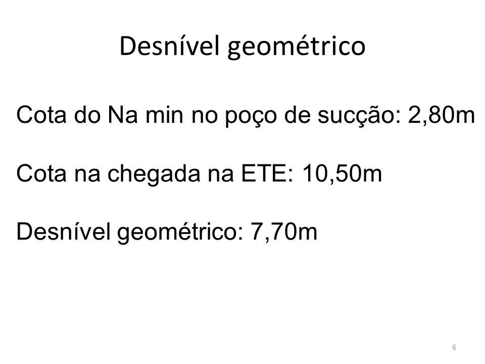 Desnível geométrico 6 Cota do Na min no poço de sucção: 2,80m Cota na chegada na ETE: 10,50m Desnível geométrico: 7,70m