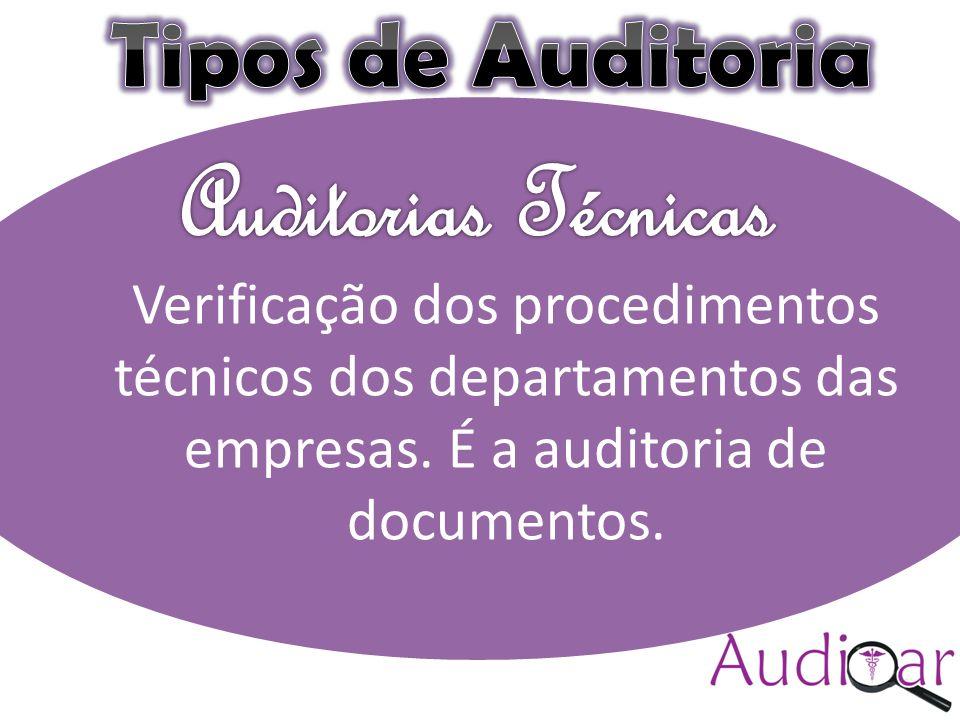 Auditar(colocar a logomarca) Compromisso com a excelência (sugestão) Verificação dos procedimentos técnicos dos departamentos das empresas.