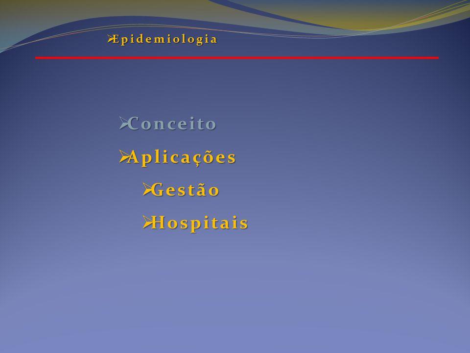  Conceito  Aplicações  Gestão  Hospitais  Epidemiologia