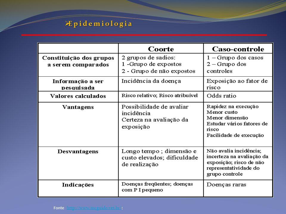 Fonte http://www.mcguido.vet.br/:http://www.mcguido.vet.br/