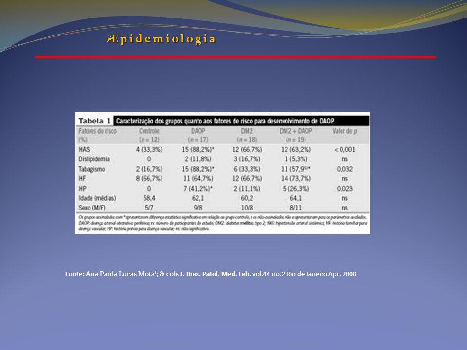 Fonte: Ana Paula Lucas Mota I ; & cols J. Bras. Patol. Med. Lab. vol.44 no.2 Rio de Janeiro Apr. 2008