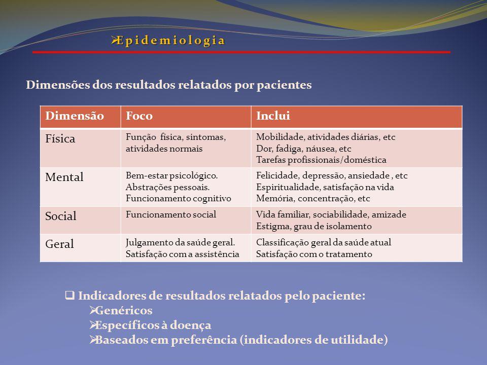 Dimensões dos resultados relatados por pacientes DimensãoFocoInclui Física Função física, sintomas, atividades normais Mobilidade, atividades diárias,