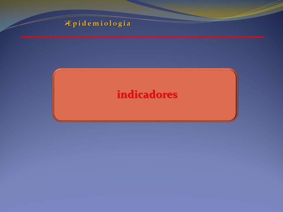  Epidemiologia indicadores