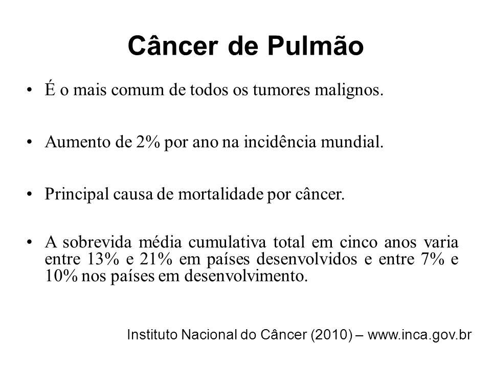 Câncer de Pulmão É o mais comum de todos os tumores malignos.