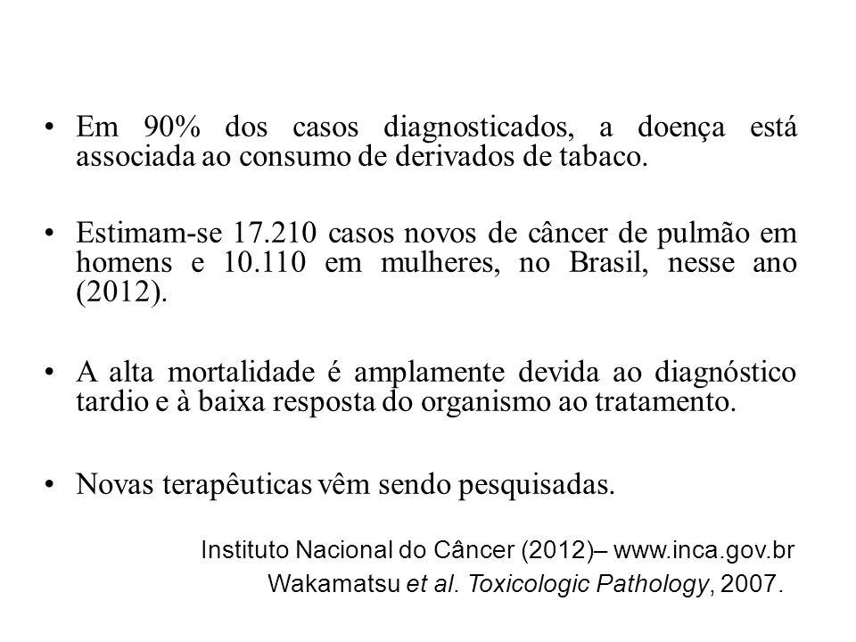 Resultados  Pulmão fixado por instilação intratraqueal de solução 10% de formalina tamponada.