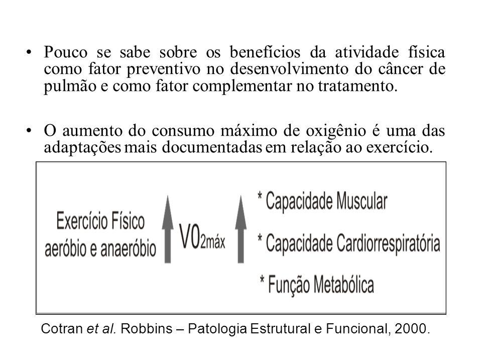 Indução de aumento de até 20 vezes no volume de O 2 total consumido pelo corpo e de 100 a 200 vezes no consumo local de O 2 pelos músculos.