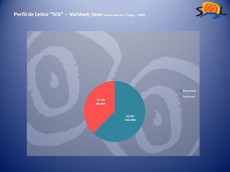 Perfil de Leitor SOL – Variável; Sexo (Fonte: Bareme 2ª vaga – 2009)