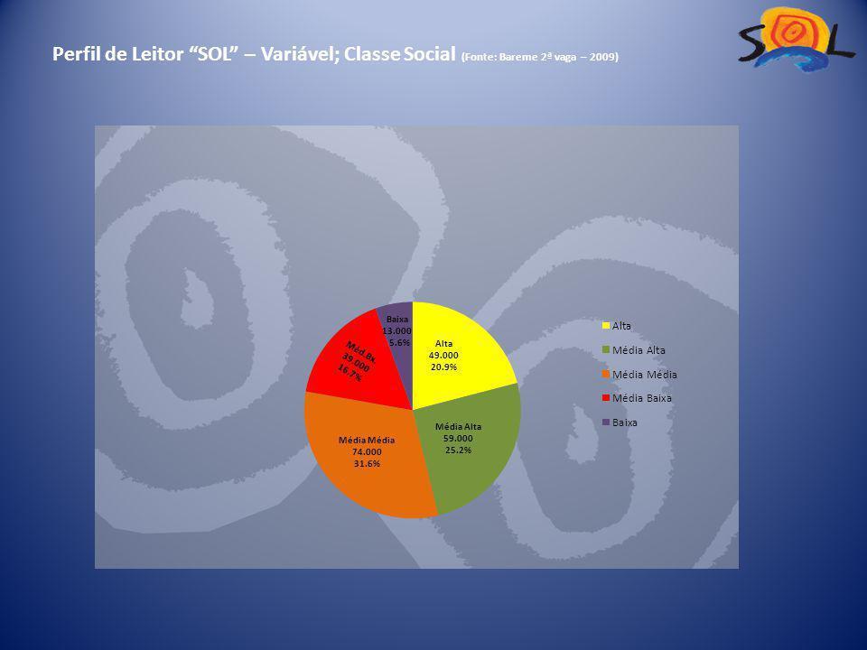 Perfil de Leitor SOL – Variável; Classe Social (Fonte: Bareme 2ª vaga – 2009)