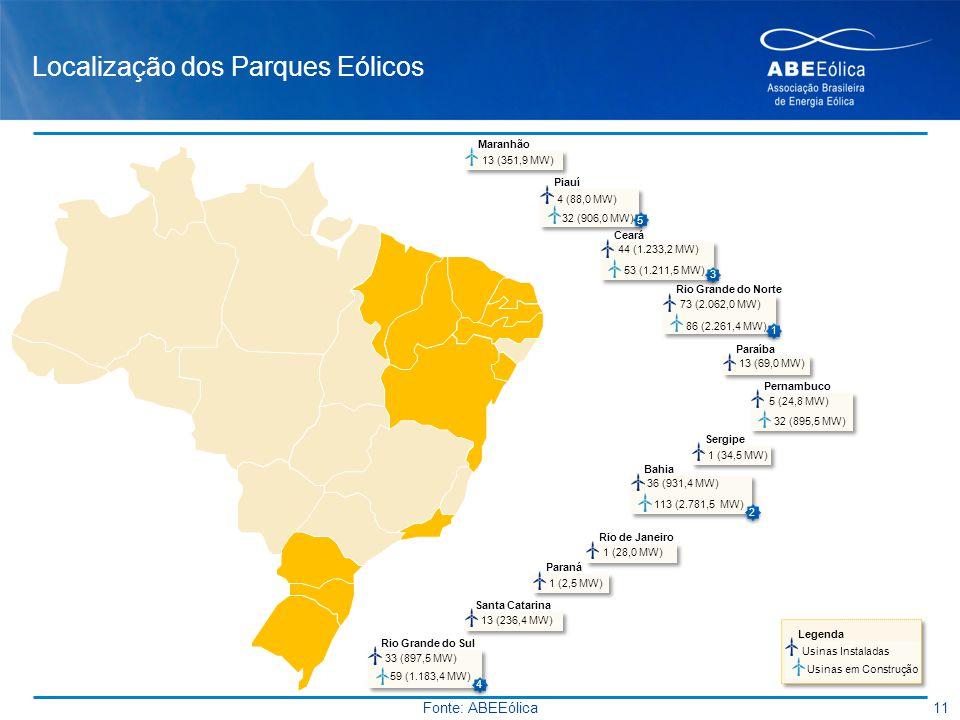 Localização dos Parques Eólicos 44 (1.233,2 MW) 53 (1.211,5 MW) Ceará 5 (24,8 MW) 32 (895,5 MW) Pernambuco 13 (69,0 MW) Paraíba 1 (2,5 MW) Paraná 4 (8