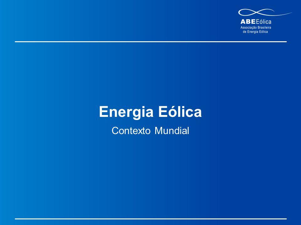 Energia Eólica Contexto Mundial