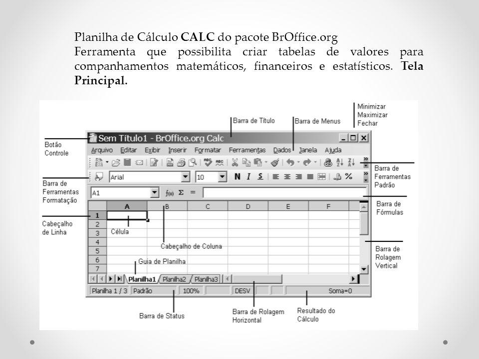 Barra de Menus Os menus são contextuais (sensíveis ao contexto).