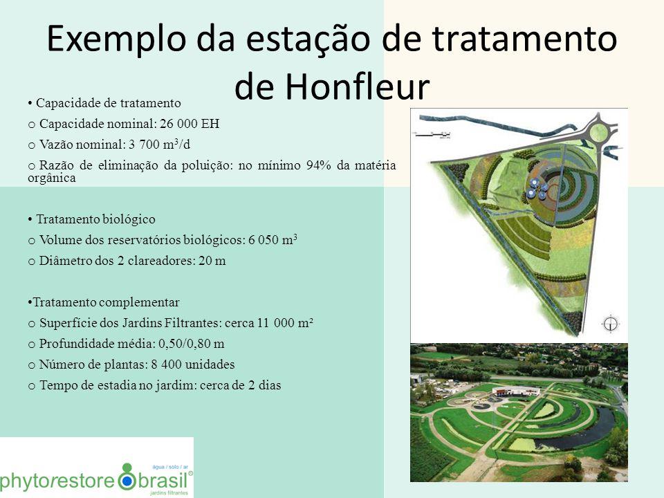 Exemplo da estação de tratamento de Honfleur Capacidade de tratamento o Capacidade nominal: 26 000 EH o Vazão nominal: 3 700 m 3 /d o Razão de elimina