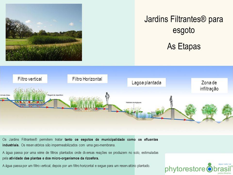 Jardins Filtrantes® para esgoto As Etapas Filtro verticalFiltro Horizontal Lagoa plantadaZona de infiltração Os Jardins Filtrantes® permitem tratar ta