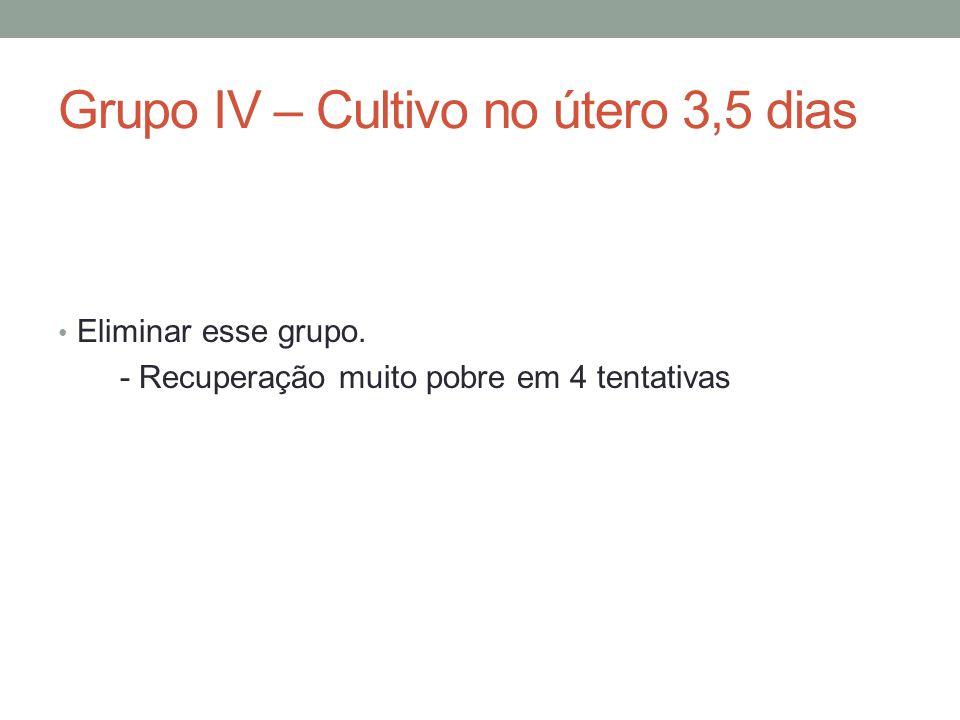 Grupo IV – Cultivo no útero 3,5 dias Eliminar esse grupo. - Recuperação muito pobre em 4 tentativas