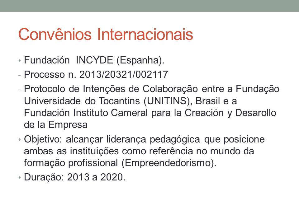 Convênios Internacionais Fundación INCYDE (Espanha).