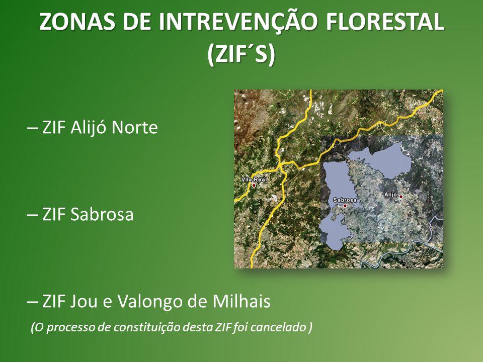 ZONAS DE INTREVENÇÃO FLORESTAL (ZIF´S) – ZIF Alijó Norte – ZIF Sabrosa – ZIF Jou e Valongo de Milhais (O processo de constituição desta ZIF foi cancel