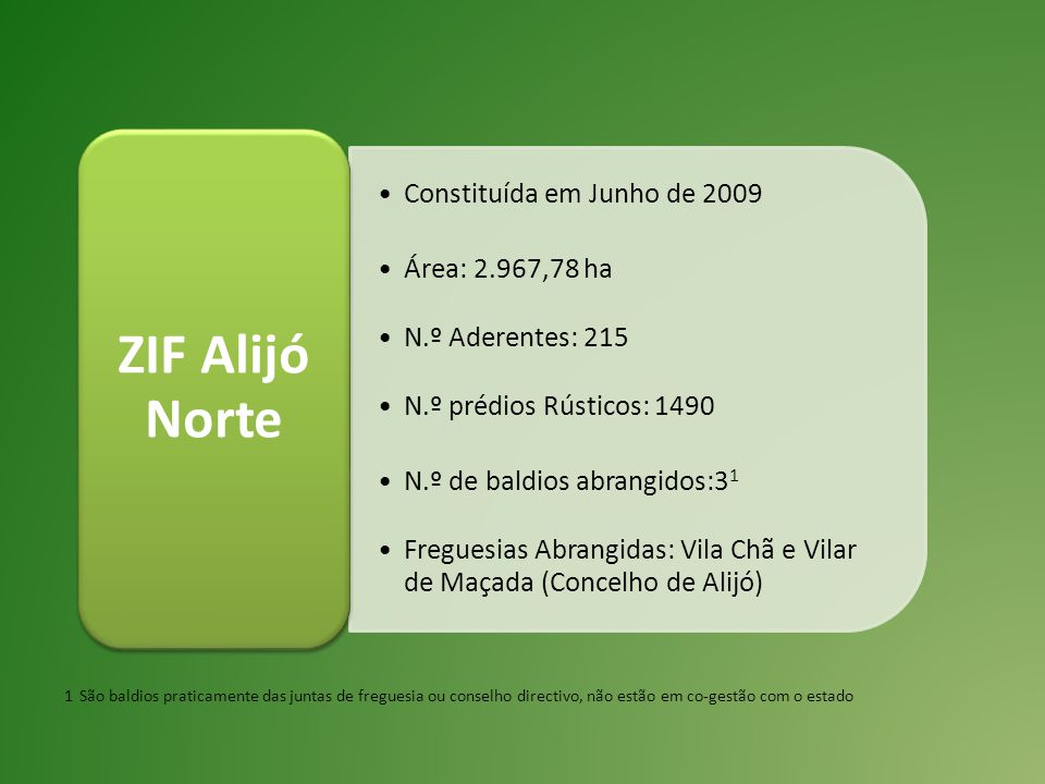 Constituída em Junho de 2009 Área: 2.967,78 ha N.º Aderentes: 215 N.º prédios Rústicos: 1490 N.º de baldios abrangidos:3 1 Freguesias Abrangidas: Vila Chã e Vilar de Maçada (Concelho de Alijó) ZIF Alijó Norte 1 São baldios praticamente das juntas de freguesia ou conselho directivo, não estão em co-gestão com o estado