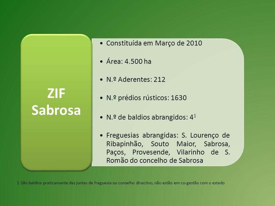 Constituída em Março de 2010 Área: 4.500 ha N.º Aderentes: 212 N.º prédios rústicos: 1630 N.º de baldios abrangidos: 4 1 Freguesias abrangidas: S.