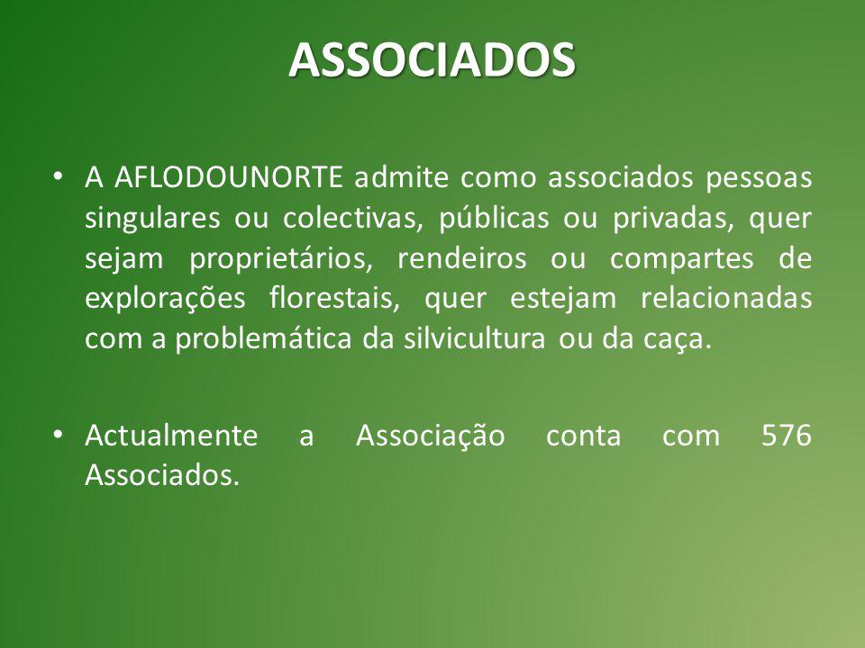 ASSOCIADOS A AFLODOUNORTE admite como associados pessoas singulares ou colectivas, públicas ou privadas, quer sejam proprietários, rendeiros ou compar
