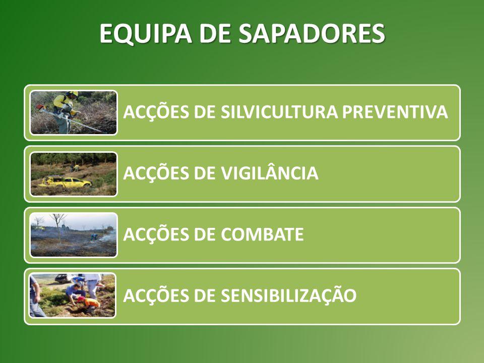 EQUIPA DE SAPADORES ACÇÕES DE SILVICULTURA PREVENTIVA ACÇÕES DE VIGILÂNCIA ACÇÕES DE COMBATE ACÇÕES DE SENSIBILIZAÇÃO