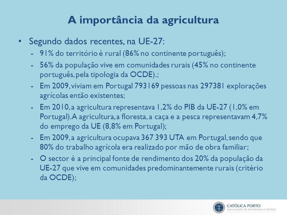 Segundo dados recentes, na UE-27: -91% do território é rural (86% no continente português); -56% da população vive em comunidades rurais (45% no conti