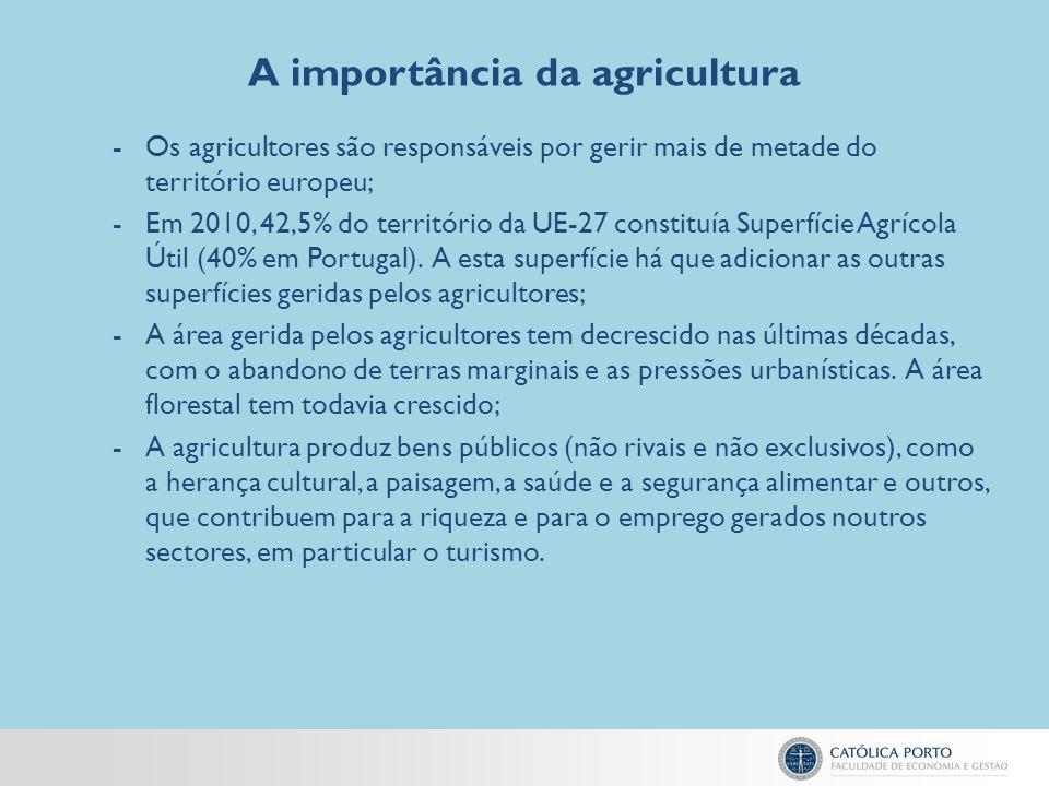 A importância da agricultura -Os agricultores são responsáveis por gerir mais de metade do território europeu; -Em 2010, 42,5% do território da UE-27