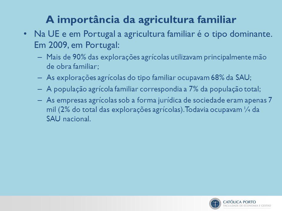 A importância da agricultura familiar Na UE e em Portugal a agricultura familiar é o tipo dominante. Em 2009, em Portugal: – Mais de 90% das exploraçõ