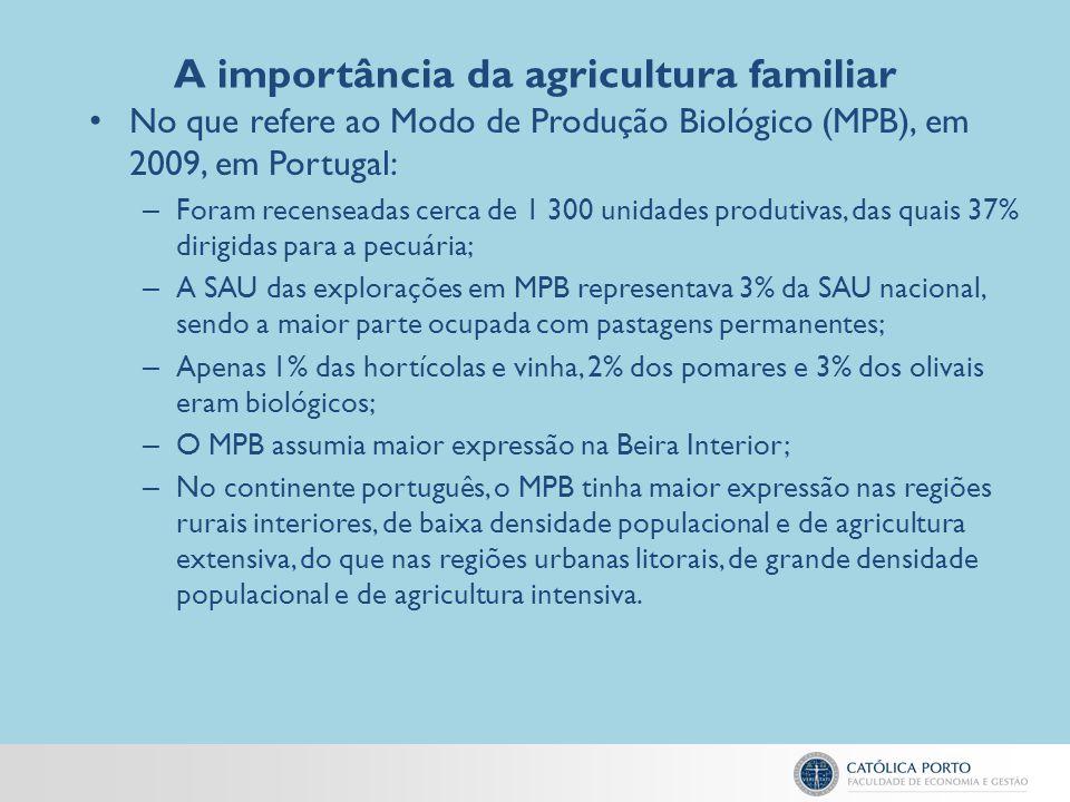 A importância da agricultura familiar No que refere ao Modo de Produção Biológico (MPB), em 2009, em Portugal: – Foram recenseadas cerca de 1 300 unid