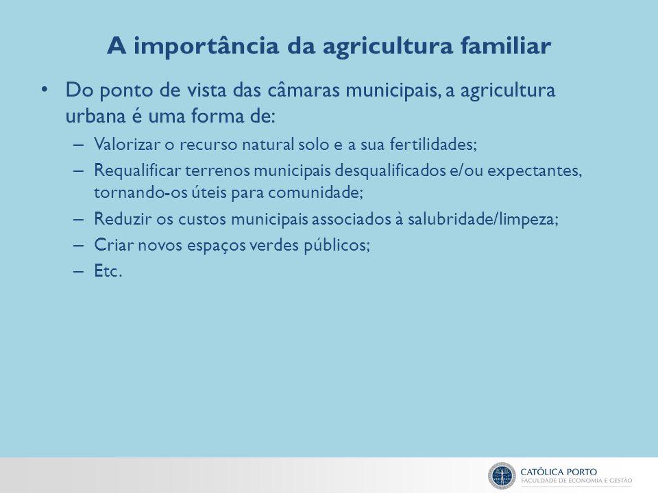 Do ponto de vista das câmaras municipais, a agricultura urbana é uma forma de: – Valorizar o recurso natural solo e a sua fertilidades; – Requalificar
