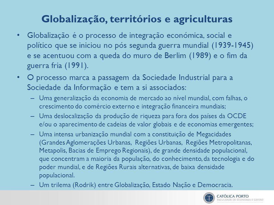 Globalização, territórios e agriculturas Volume das exportações de mercadorias 1990 a 2013 (Índice, 1990=100) Fonte: secretariado da OMC