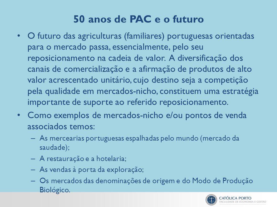 50 anos de PAC e o futuro O futuro das agriculturas (familiares) portuguesas orientadas para o mercado passa, essencialmente, pelo seu reposicionament