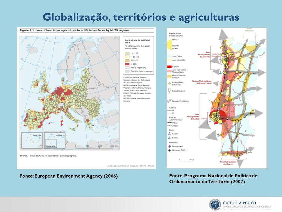 Globalização, territórios e agriculturas Fonte: European Environment Agency (2006) Fonte: Programa Nacional de Política de Ordenamento do Território (