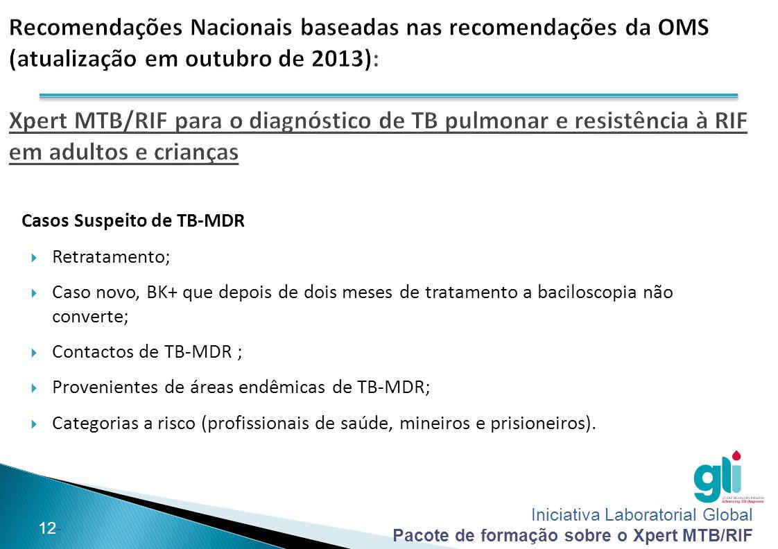 Iniciativa Laboratorial Global Pacote de formação sobre o Xpert MTB/RIF -12- Casos Suspeito de TB-MDR  Retratamento;  Caso novo, BK+ que depois de d