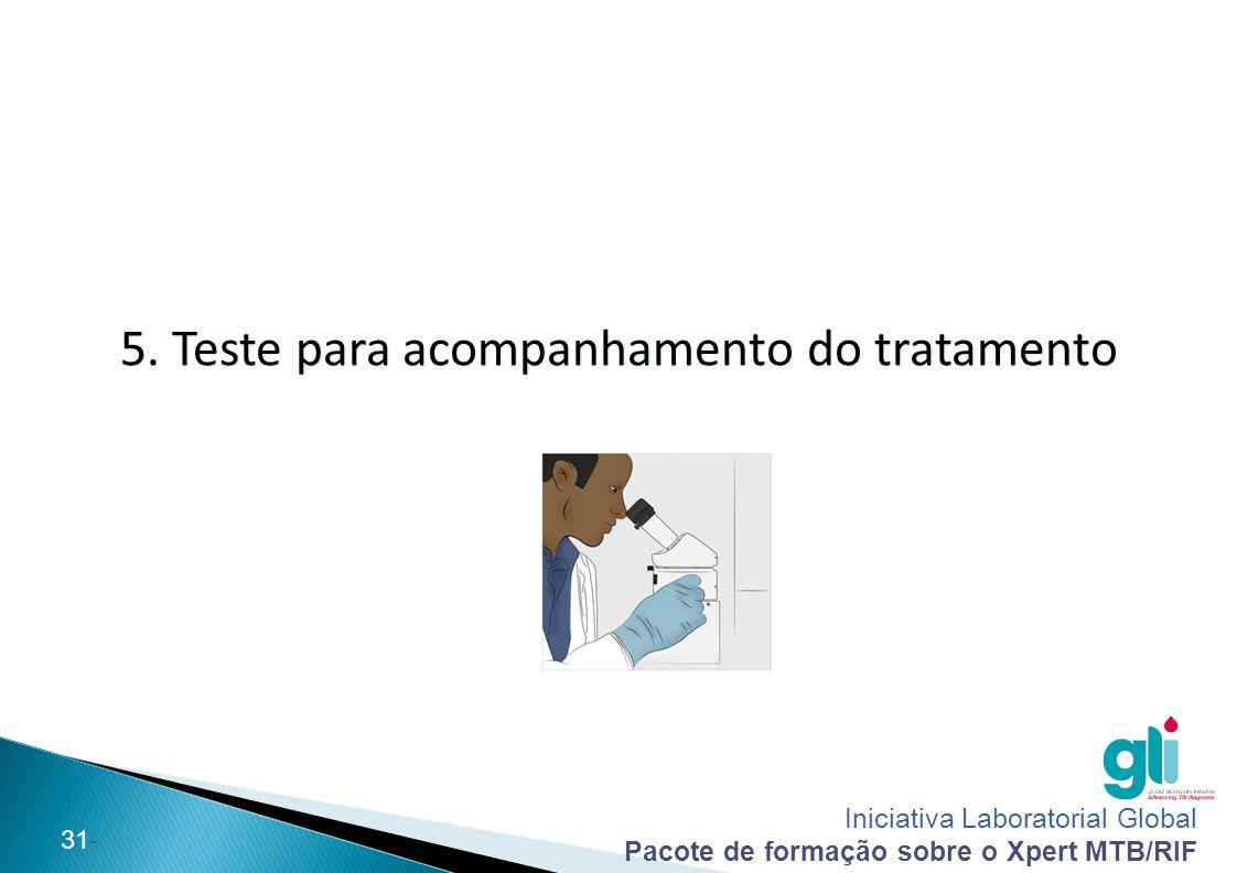 Iniciativa Laboratorial Global Pacote de formação sobre o Xpert MTB/RIF -31- 5. Teste para acompanhamento do tratamento