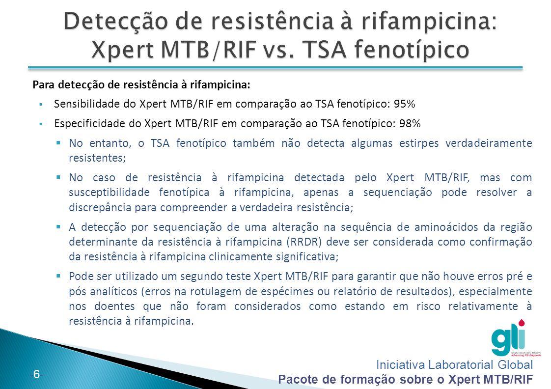 Iniciativa Laboratorial Global Pacote de formação sobre o Xpert MTB/RIF -17- Observações (2 de 2): A baciloscopia convencional e a cultura continuam a ser essenciais para a monitoria do tratamento da TB sensível e TB-MDR; As evidências mostram que o Xpert MTB/RIF detecta algumas estirpes resistentes à rifampicina que por outro lado podem ser sensiveis ao TSA fenotípico.