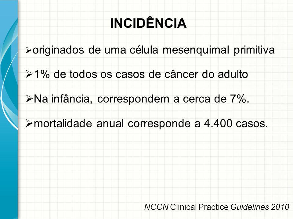  Acometimento linfonodal (5%)  Angiosarcoma / sarcoma sinovial / sarcoma cels claras / rabdomiosarcoma(15-20% comprometimento linfonodal)  Local + freqüente metástase: pulmão INCIDÊNCIA NCCN Clinical Practice Guidelines 2010