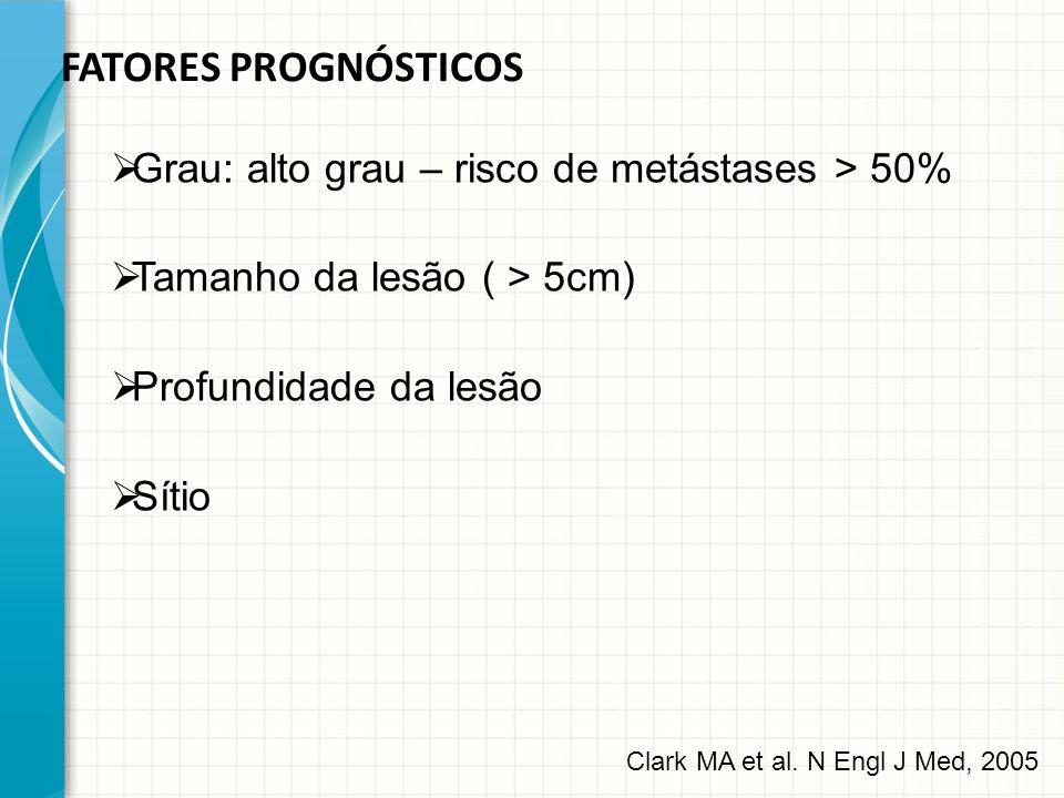 FATORES PROGNÓSTICOS  Grau: alto grau – risco de metástases > 50%  Tamanho da lesão ( > 5cm)  Profundidade da lesão  Sítio Clark MA et al. N Engl
