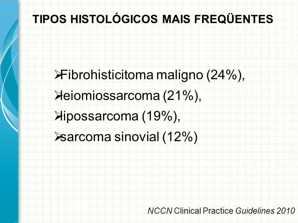  Fibrohisticitoma maligno (24%),  leiomiossarcoma (21%),  lipossarcoma (19%),  sarcoma sinovial (12%) TIPOS HISTOLÓGICOS MAIS FREQÜENTES NCCN Clin