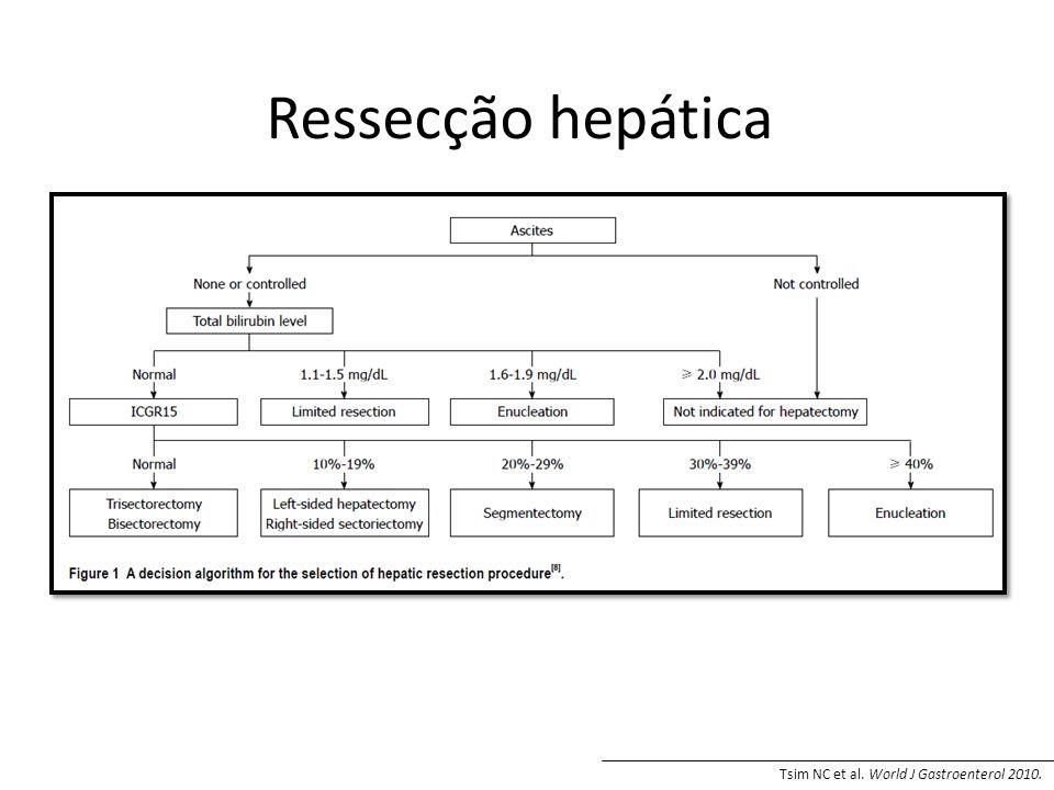 Ressecção hepática Tsim NC et al. World J Gastroenterol 2010.