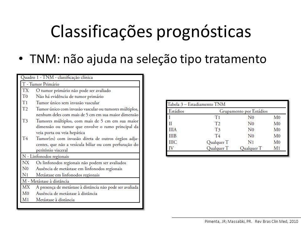 Classificações prognósticas Pimenta, JR; Massabki, PR.