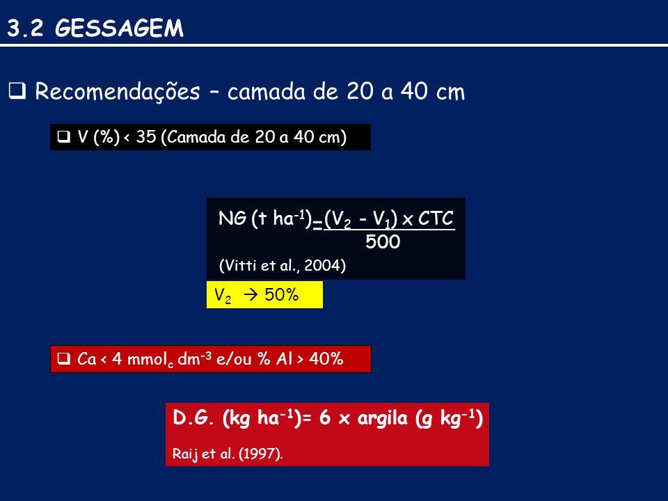 3.2 GESSAGEM  Recomendações – camada de 20 a 40 cm NG (t ha -1 ) = (V 2 - V 1 ) x CTC 500 (Vitti et al., 2004) V 2  50% D.G.
