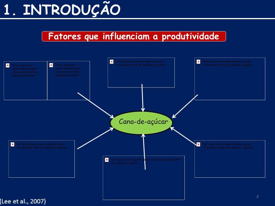 4 Cana-de-açúcar (Lee et al., 2007) Fatores que influenciam a produtividade 1. INTRODUÇÃO