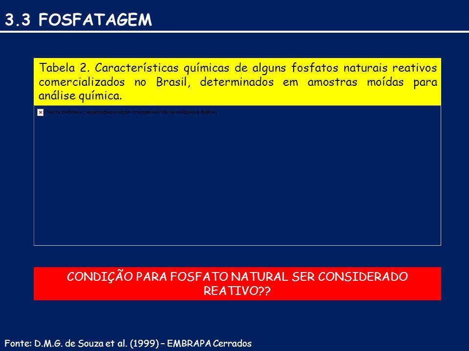 3.3 FOSFATAGEM Tabela 2.