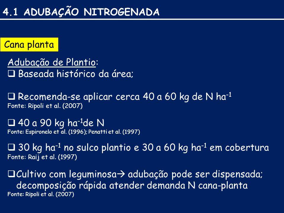 4.1 ADUBAÇÃO NITROGENADA Cana planta Adubação de Plantio:  Baseada histórico da área;  Recomenda-se aplicar cerca 40 a 60 kg de N ha -1 Fonte: Ripoli et al.