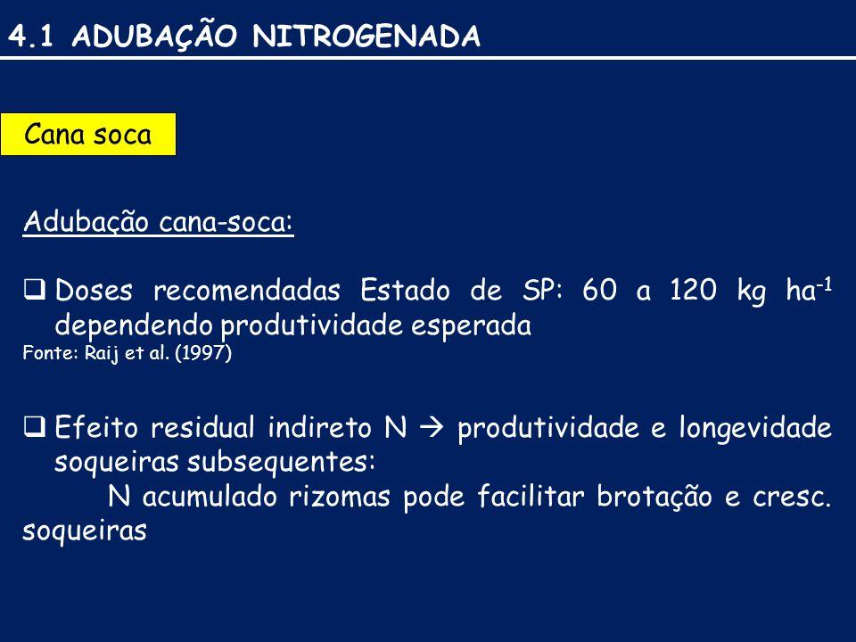 4.1 ADUBAÇÃO NITROGENADA Cana soca Adubação cana-soca:  Doses recomendadas Estado de SP: 60 a 120 kg ha -1 dependendo produtividade esperada Fonte: Raij et al.