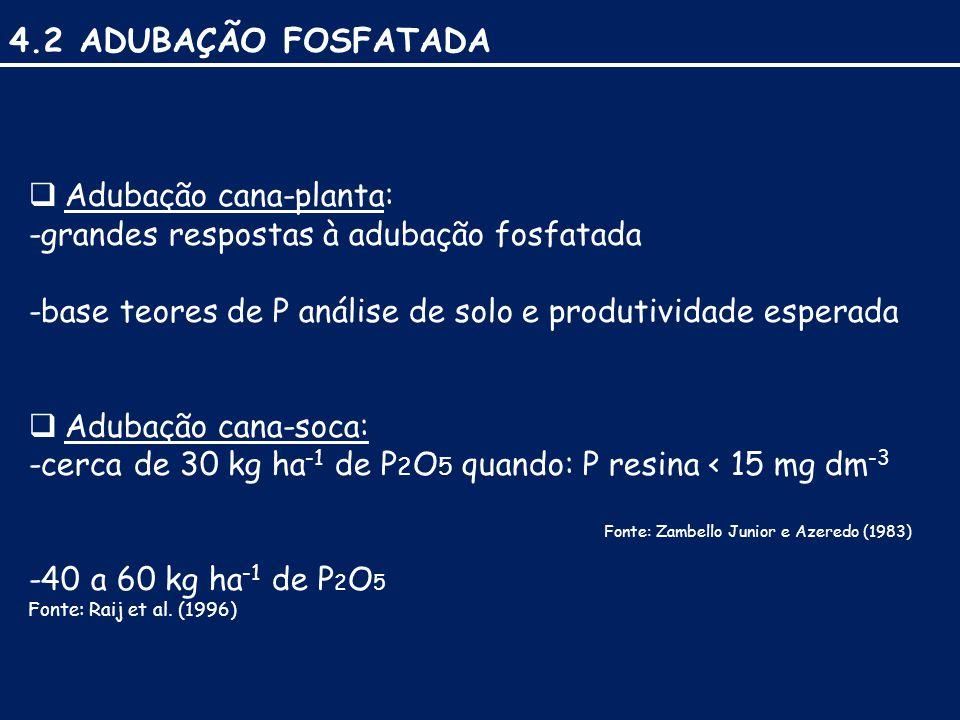 4.2 ADUBAÇÃO FOSFATADA  Adubação cana-planta: -grandes respostas à adubação fosfatada -base teores de P análise de solo e produtividade esperada  Adubação cana-soca: -cerca de 30 kg ha -1 de P 2 O 5 quando: P resina < 15 mg dm -3 Fonte: Zambello Junior e Azeredo (1983) -40 a 60 kg ha -1 de P 2 O 5 Fonte: Raij et al.