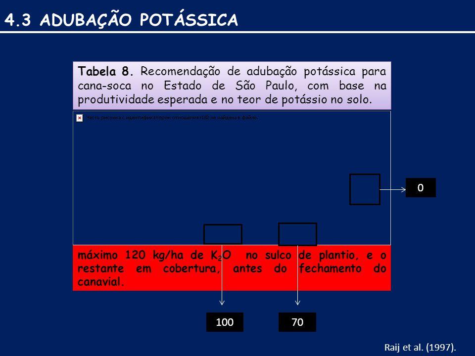 4.3 ADUBAÇÃO POTÁSSICA Tabela 8.
