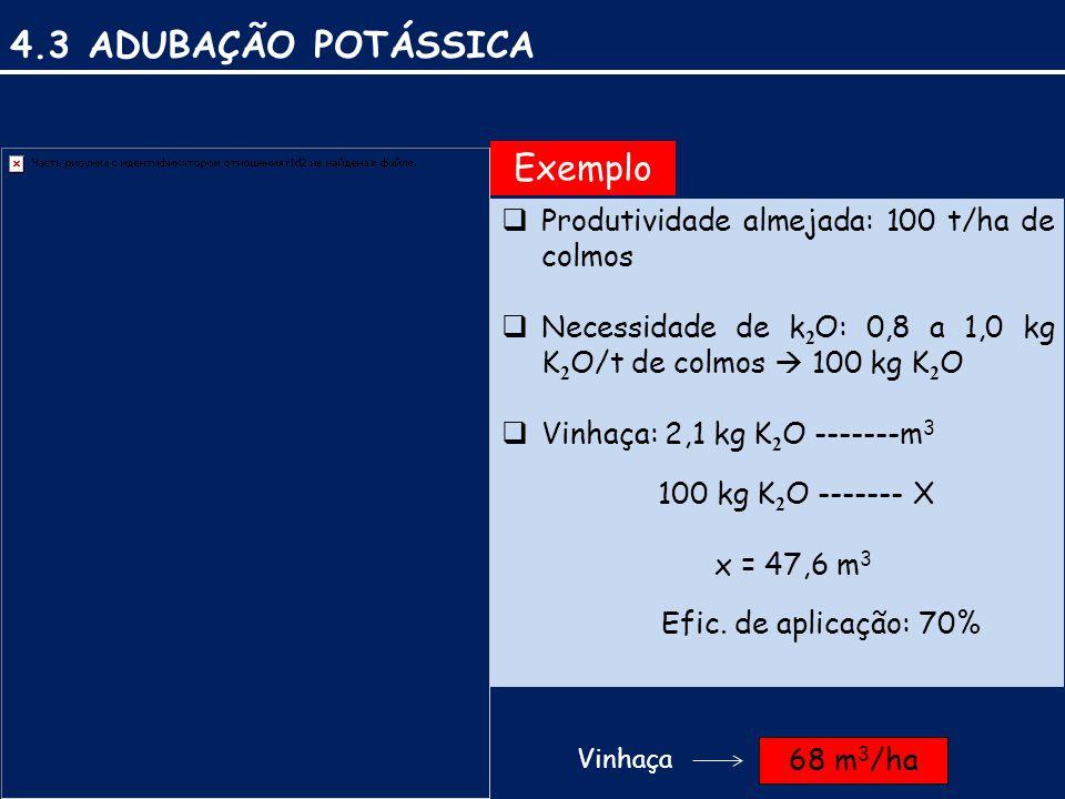 4.3 ADUBAÇÃO POTÁSSICA  Produtividade almejada: 100 t/ha de colmos  Necessidade de k 2 O: 0,8 a 1,0 kg K 2 O/t de colmos  100 kg K 2 O  Vinhaça: 2,1 kg K 2 O -------m 3 100 kg K 2 O ------- X x = 47,6 m 3 Efic.