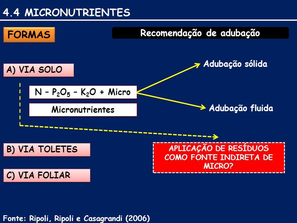 Recomendação de adubação FORMAS A) VIA SOLO N – P 2 O 5 – K 2 O + Micro Adubação sólida Adubação fluida B) VIA TOLETES C) VIA FOLIAR Micronutrientes Fonte: Ripoli, Ripoli e Casagrandi (2006) APLICAÇÃO DE RESÍDUOS COMO FONTE INDIRETA DE MICRO.